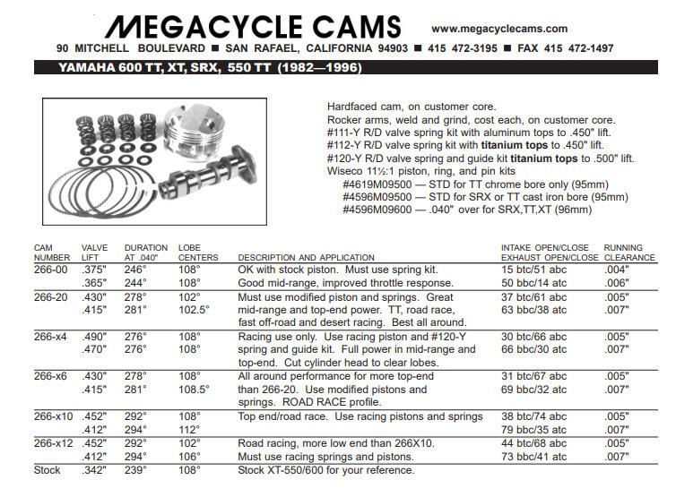 [Bild: SRX-Megacyclescam-01.jpg]